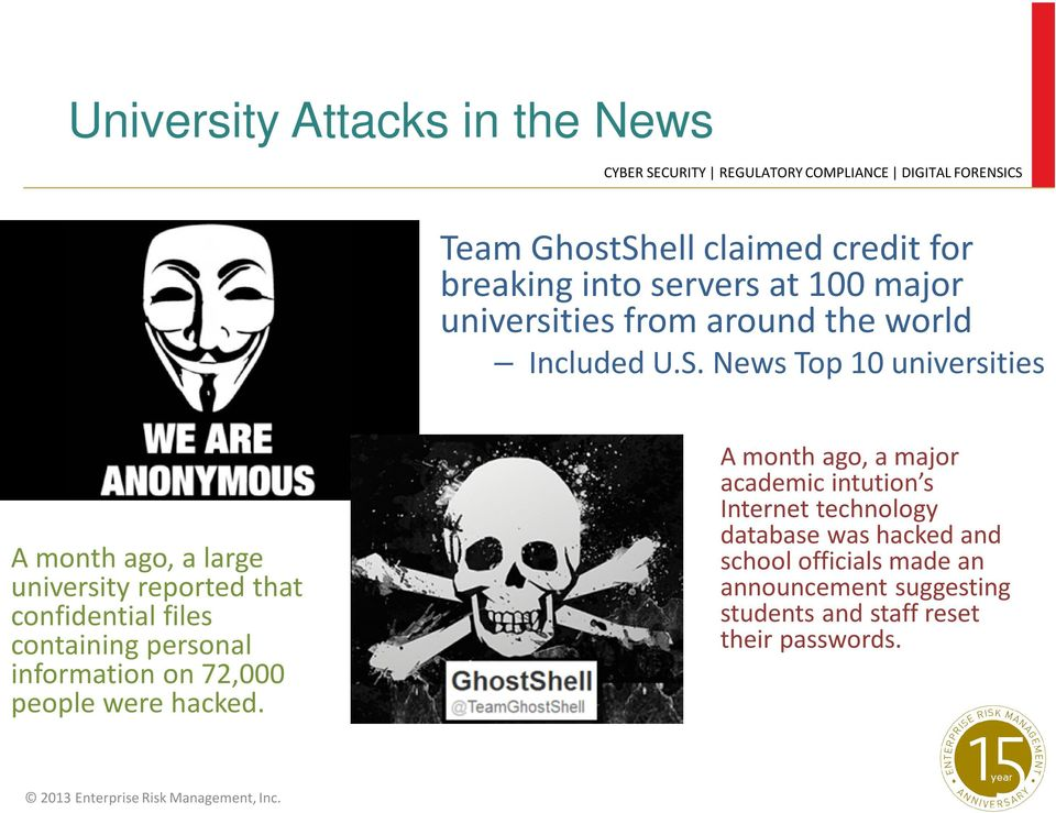 News Top 10 universities A month ago, a large university reported that confidential files containing personal
