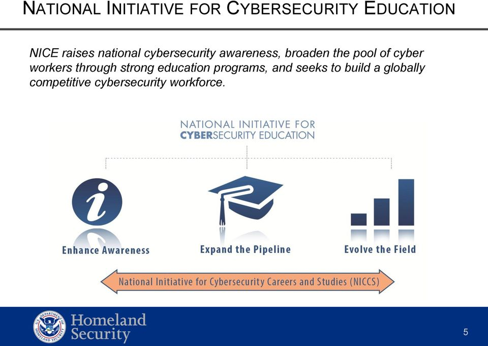 of cyber workers through strong education programs, and
