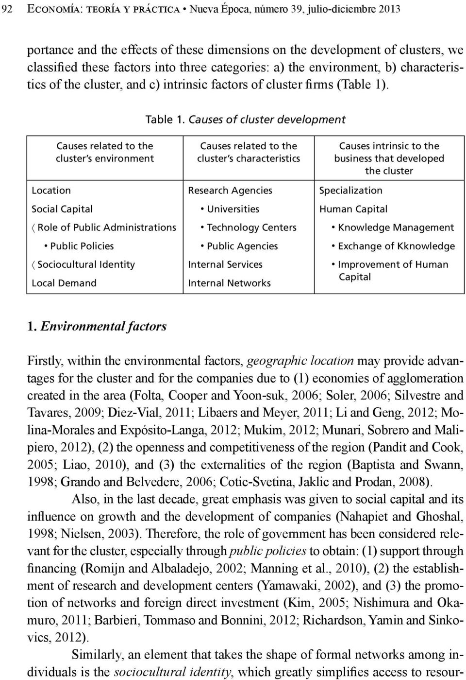 Causes of cluster development Causes related to the cluster s environment Location Social Capital Role of Public Administrations Public Policies Sociocultural Identity Local Demand Causes related to