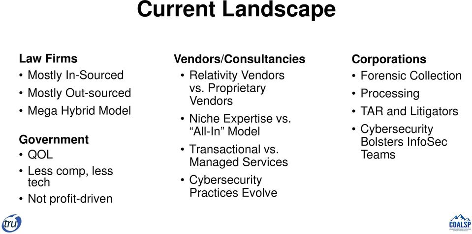 Proprietary Vendors Niche Expertise vs. All-In Model Transactional vs.