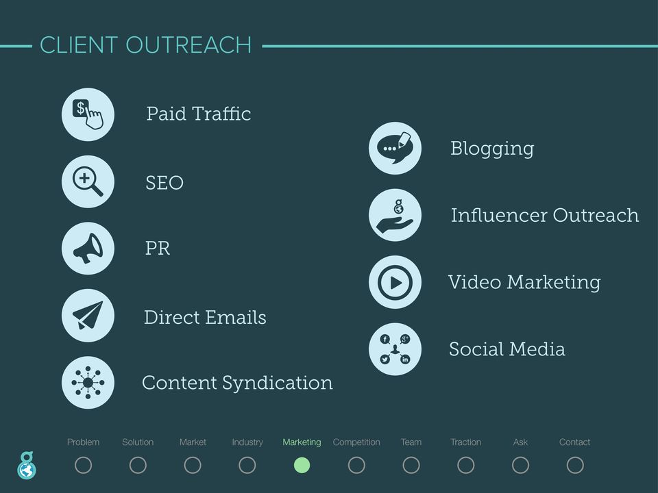 Content Syndication Influencer