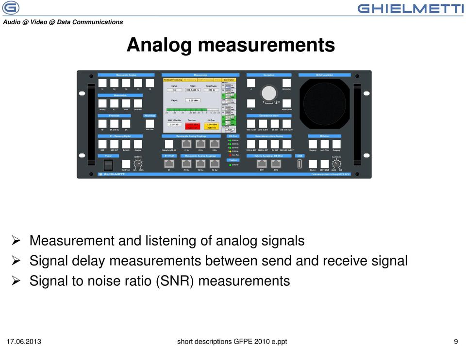 send and receive signal Signal to noise ratio (SNR)