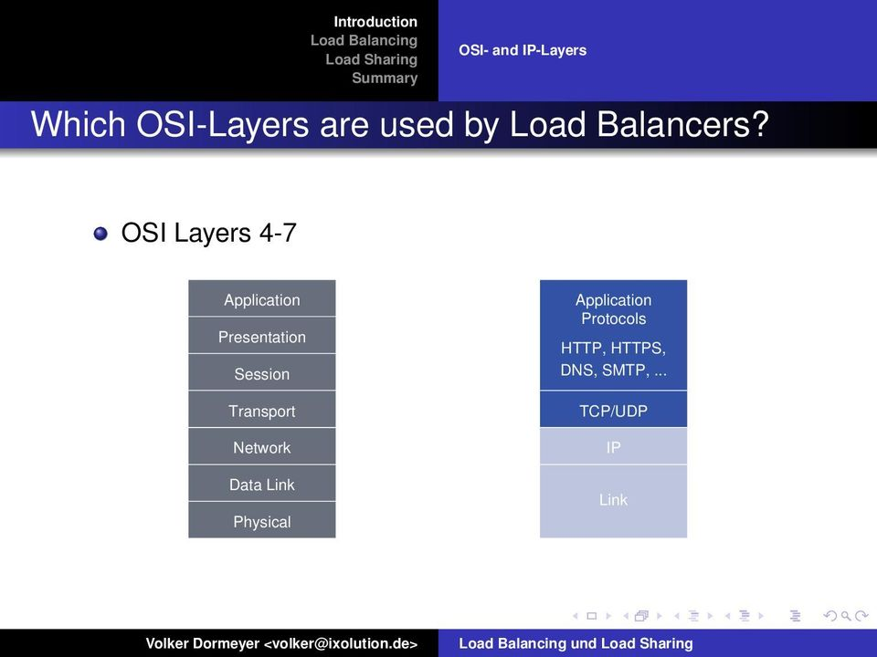 OSI Layers 4-7 Application Presentation Session