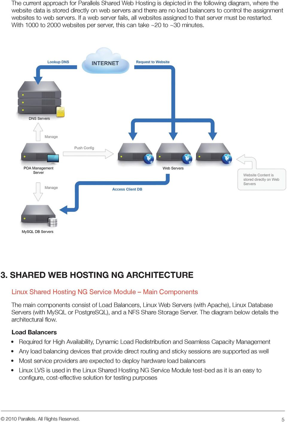 SHARED WEB HOSTING NG ARCHITECTURE Linux Shared Hosting NG Service Module Main Components The main components consist of Load Balancers, Linux Web Servers (with Apache), Linux Database Servers (with