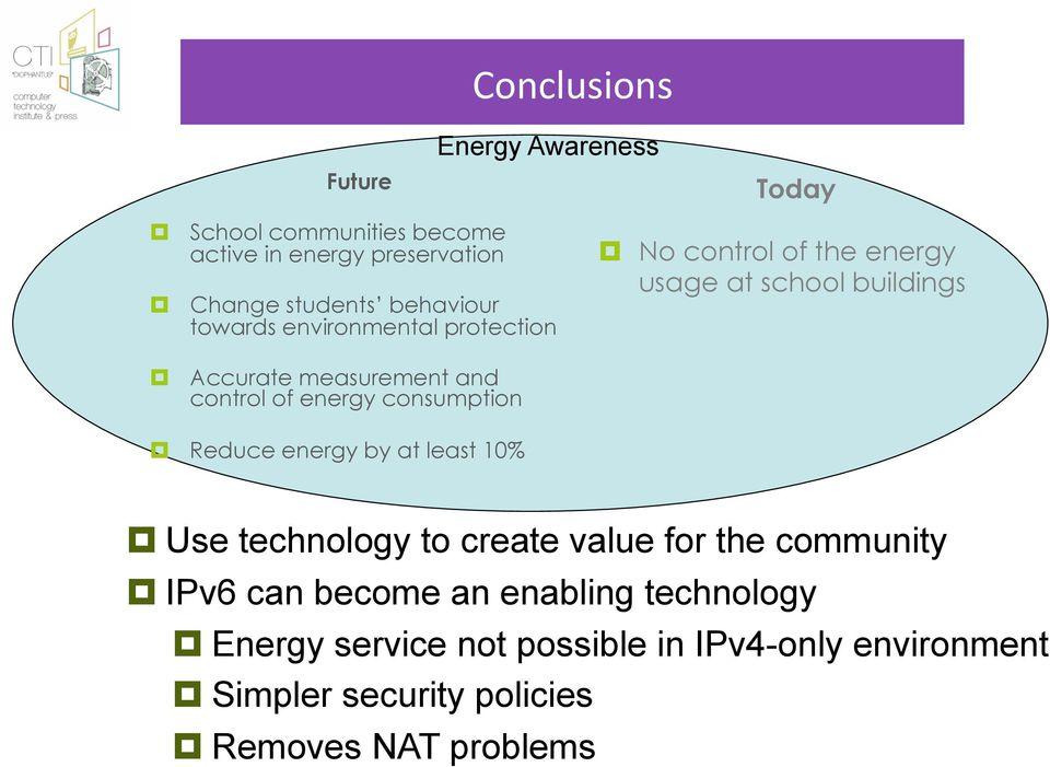 energy usage at school buildings Reduce energy by at least 10% Use technology to create value for the community IPv6