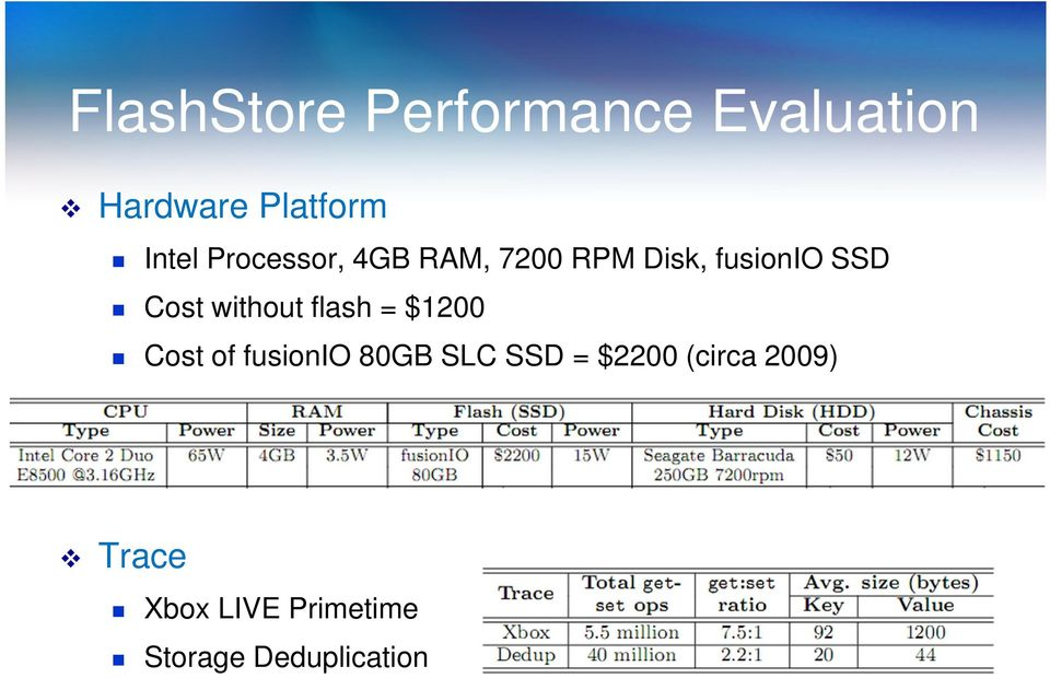 without flash = $1200 Cost of fusionio 80GB SLC SSD =
