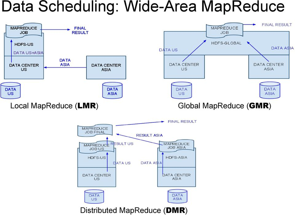 (LMR) Global MapReduce