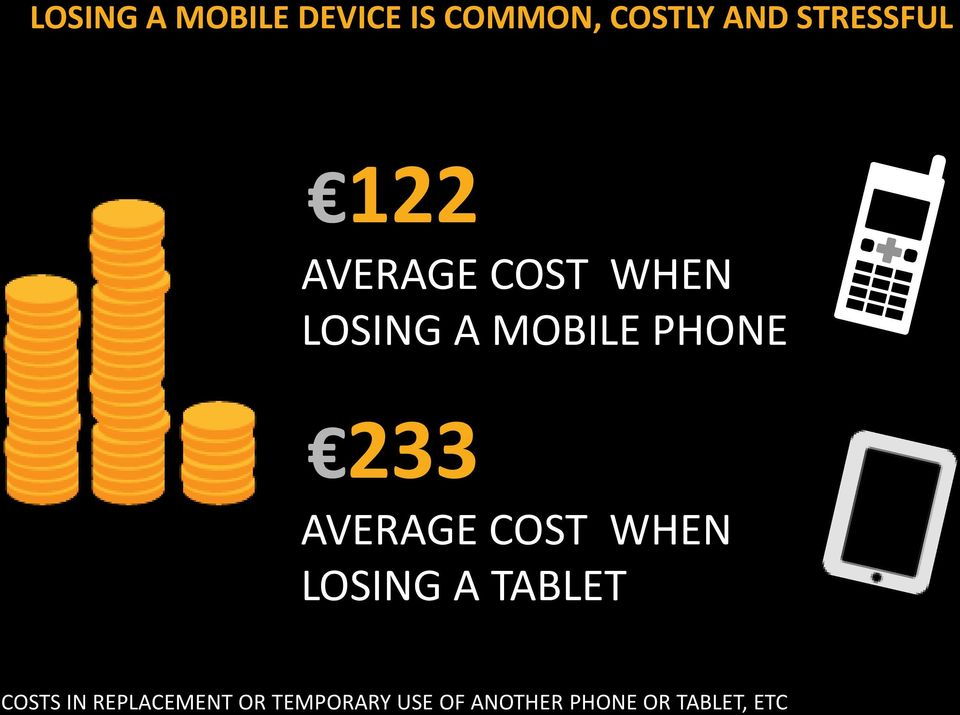 PHONE 233 AVERAGE COST WHEN LOSING A TABLET COSTS