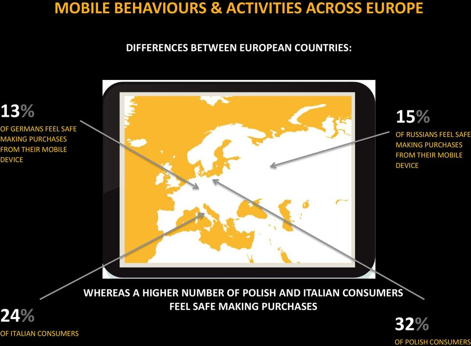 SAFE MAKING PURCHASES FROM THEIR MOBILE DEVICE 24% OF ITALIAN CONSUMERS WHEREAS A