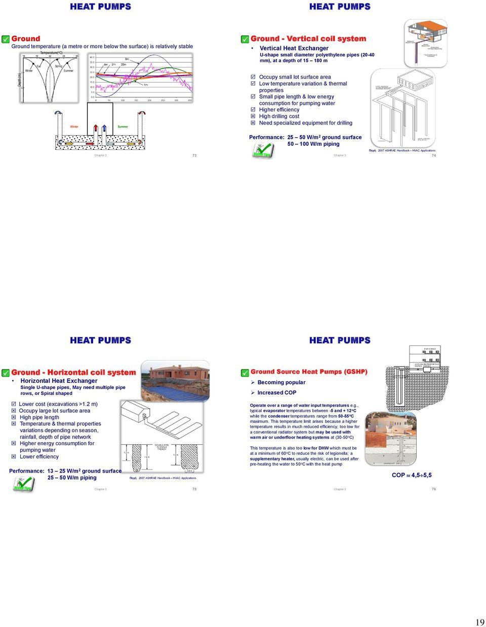 Cibse guide on plumbing ebook plumbing sb answers unit 6 array ch 3 techniques for reducing energy consumption costas a balaras rh docplayer net fandeluxe Image collections