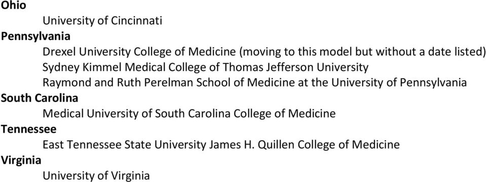 School of Medicine at the University of Pennsylvania South Carolina Medical University of South Carolina College