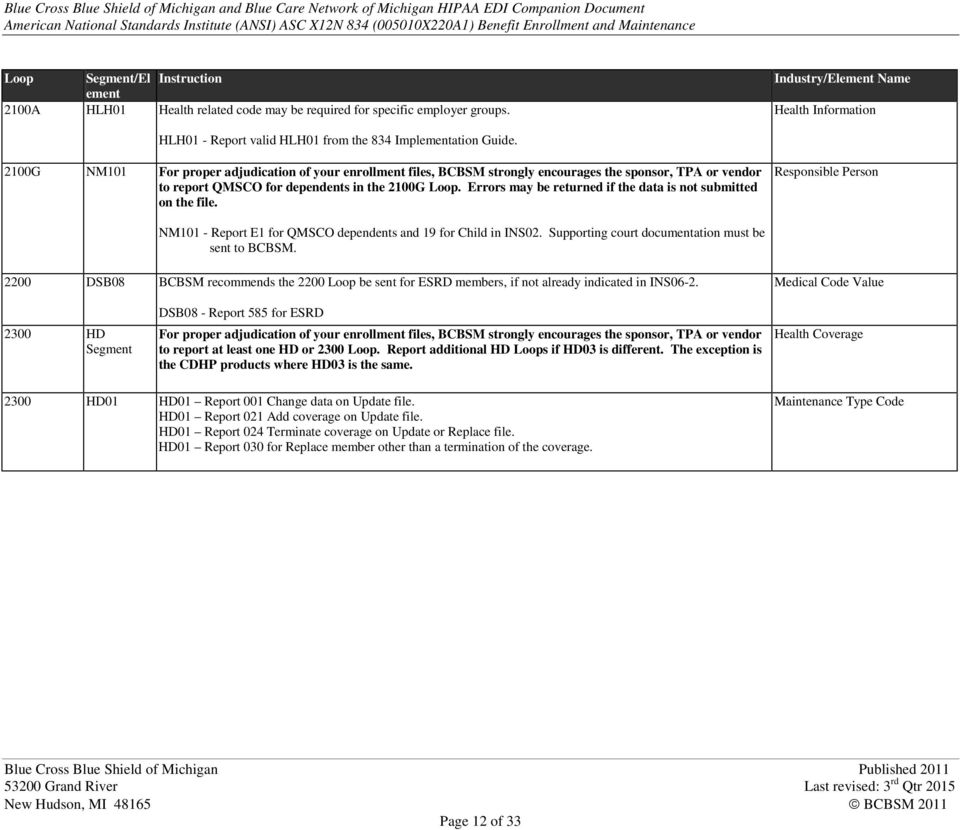 Subject: Changes for the 834 Benefit Enrollment and