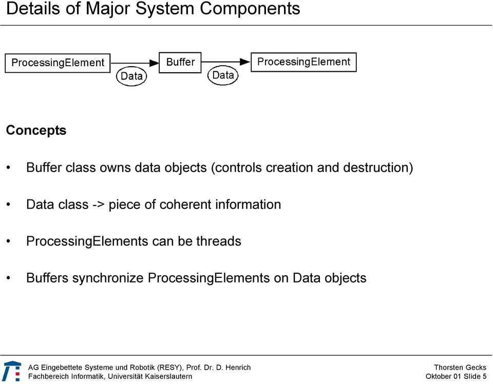 piece of coherent information ProcessingElements can be threads