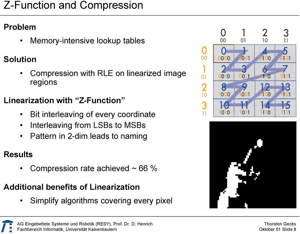 coordinate Interleaving from LSBs to MSBs Pattern in 2-dim leads to naming Compression rate