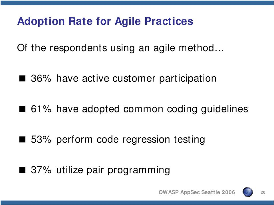 adopted common coding guidelines 53% perform code regression