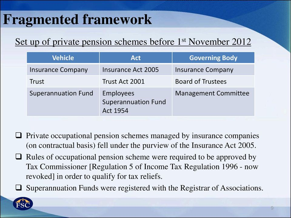 insurance companies (on contractual basis) fell under the purview of the Insurance Act 2005.