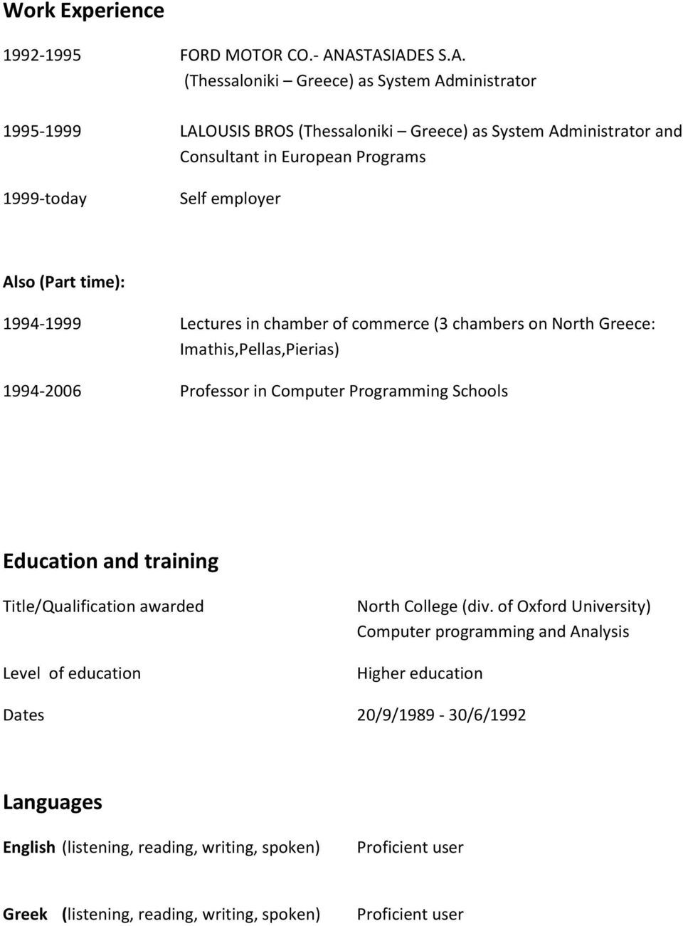 Self employer Also (Part time): 1994-1999 Lectures in chamber of commerce (3 chambers on North Greece: Imathis,Pellas,Pierias) 1994-2006 Professor in Computer Programming Schools