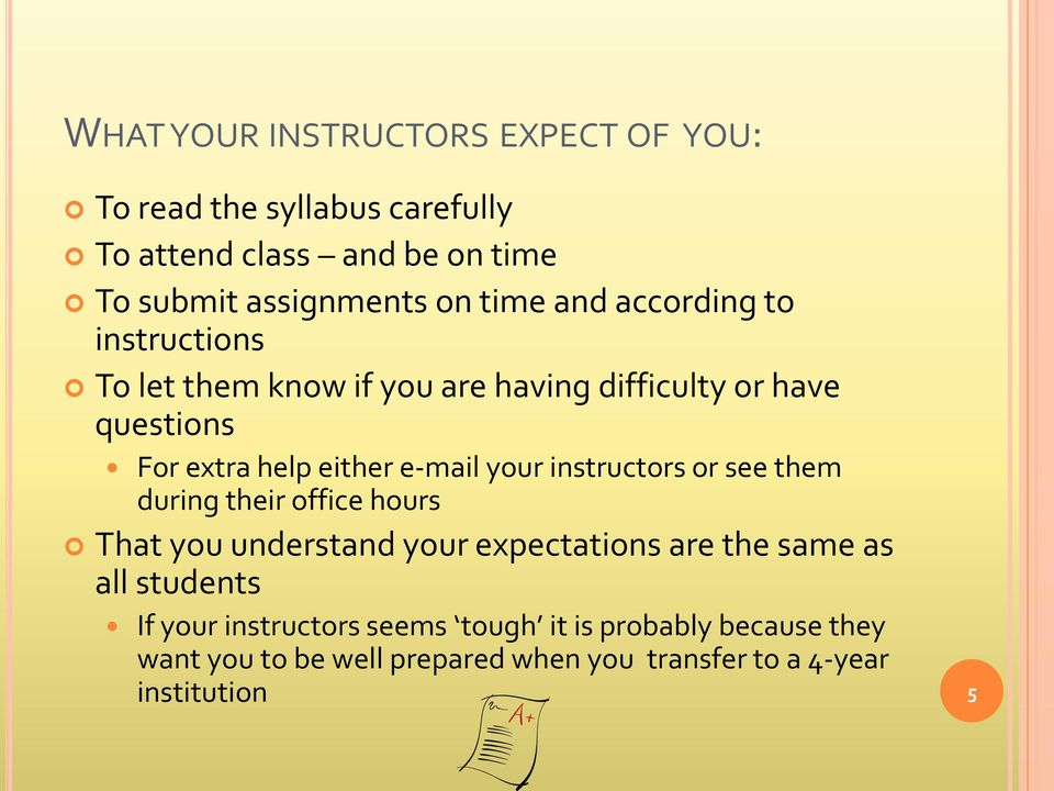 e-mail your instructors or see them during their office hours That you understand your expectations are the same as all