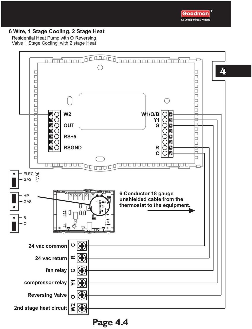 Installation Instructions Pdf 2 Stage Heat Pump Thermostat Wiring Diagram Onductor 18 Gauge Unshielded Cable From The To Equipment