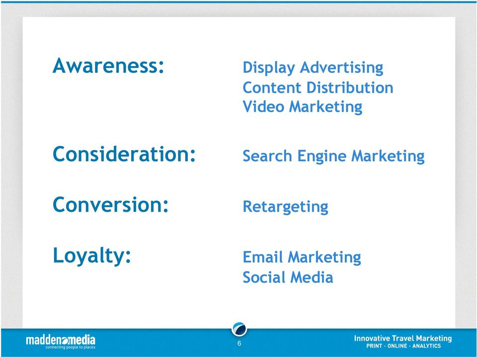 Distribution Video Marketing Search Engine