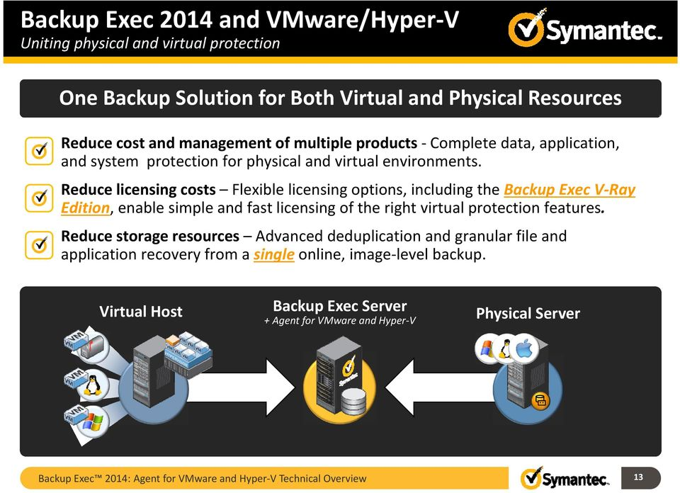 Reduce licensing costs Flexible licensing options, including the Backup Exec V Ray Edition, enable simple and fast licensing of the right virtual protection features.