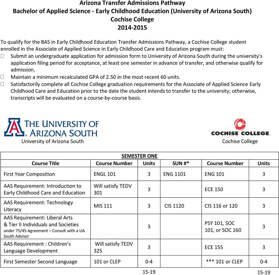 admission form to University of Arizona South during the university s application filing period for acceptance, at least one semester in advance of transfer, and otherwise qualify for admission.