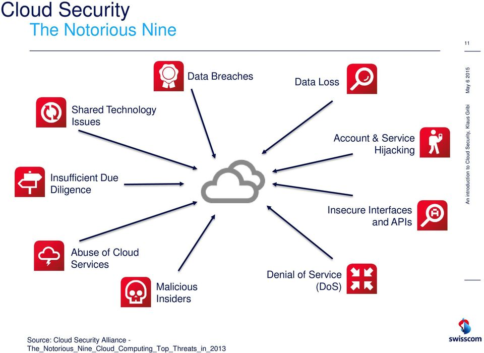 and APIs Abuse of Cloud Services Malicious Insiders Denial of Service (DoS)