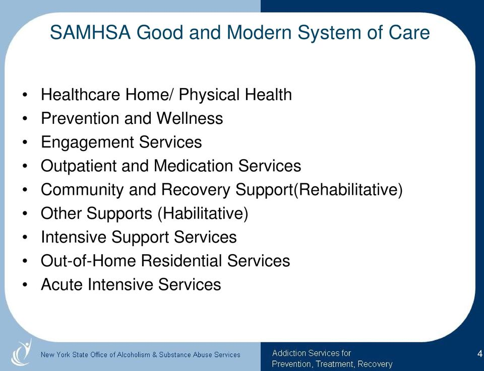 Community and Recovery Support(Rehabilitative) Other Supports (Habilitative)