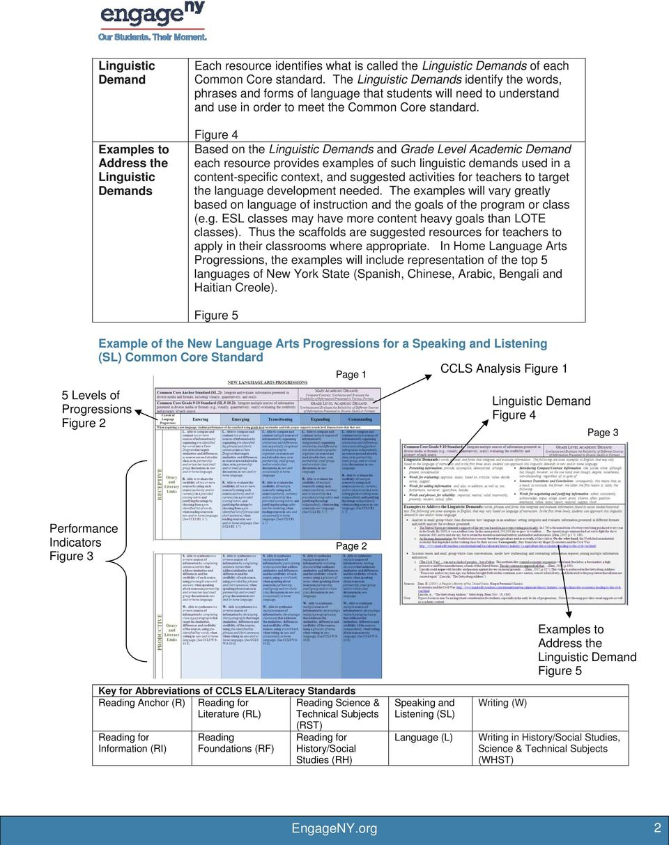 NYS Bilingual Common Core Initiative Teacher s Guide to Implement ...