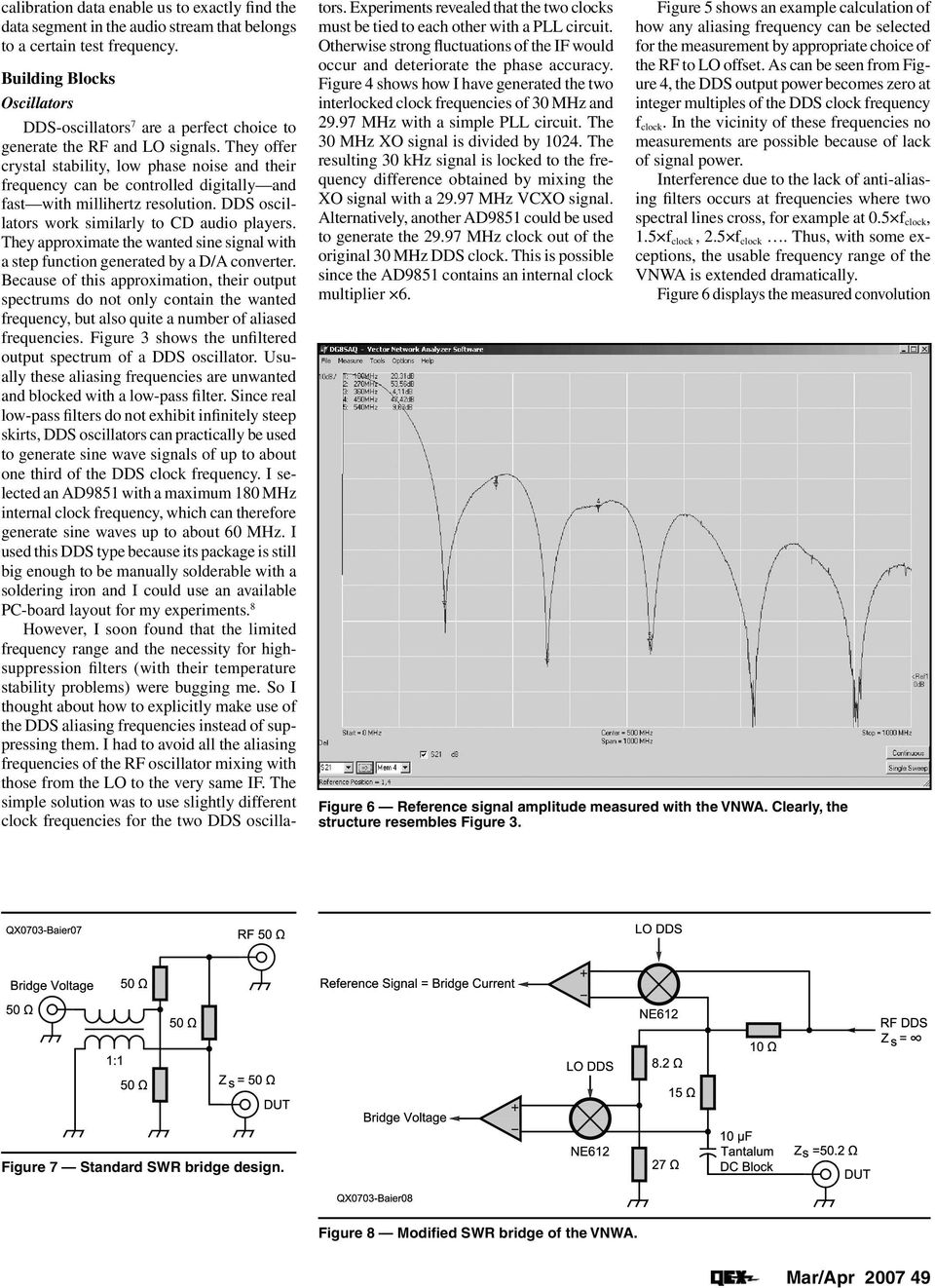 A Low Budget Vector Network Analyzer for AF to UHF - PDF