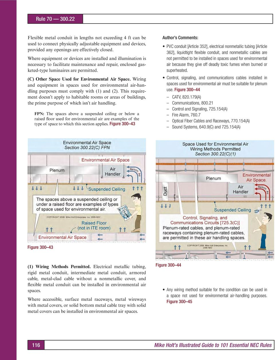 Introduction To Chapter 3 Wiring Methods And Materials Pdf Enclosure C Other Space Used For Environmental Air Equipment In Spaces