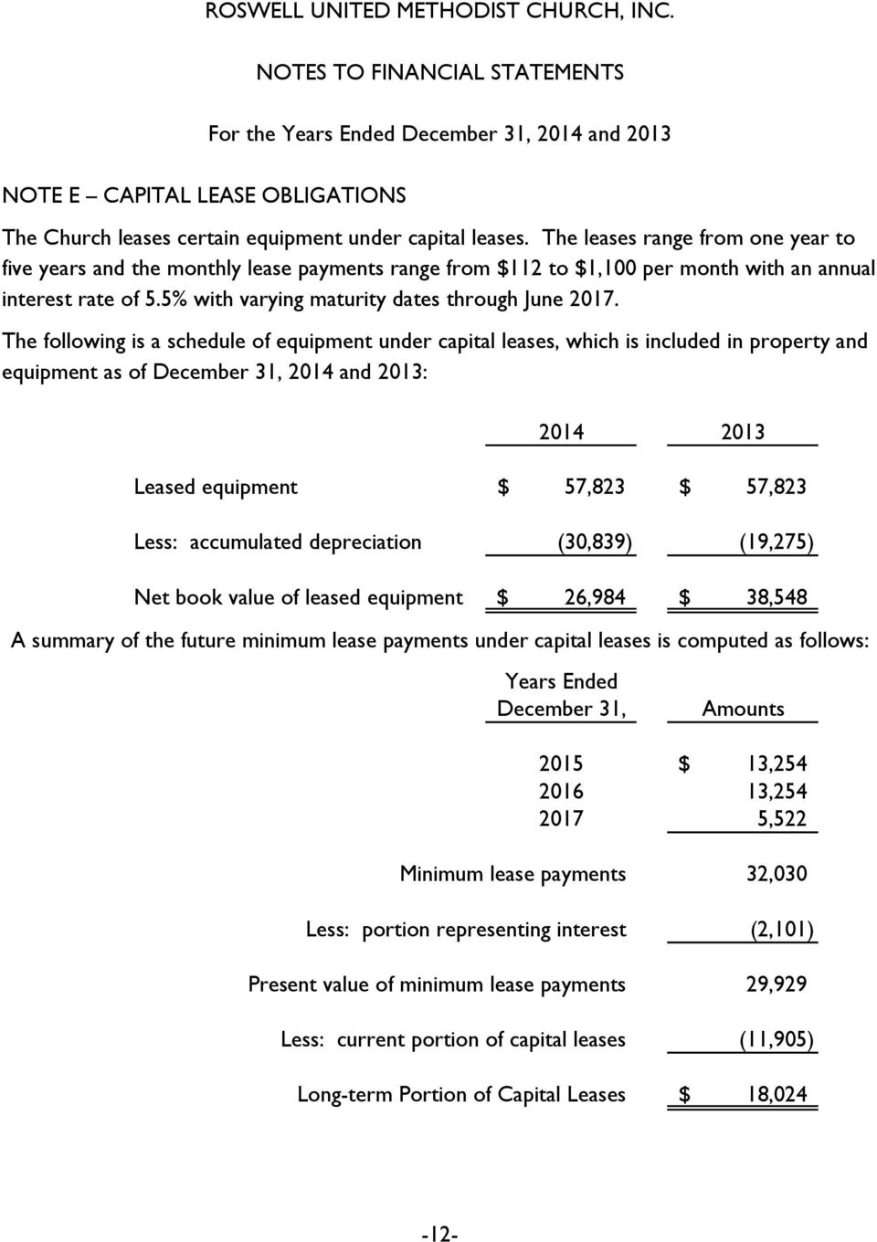 The following is a schedule of equipment under capital leases, which is included in property and equipment as of December 31, 2014 and 2013: 2014 2013 Leased equipment $ 57,823 $ 57,823 Less: