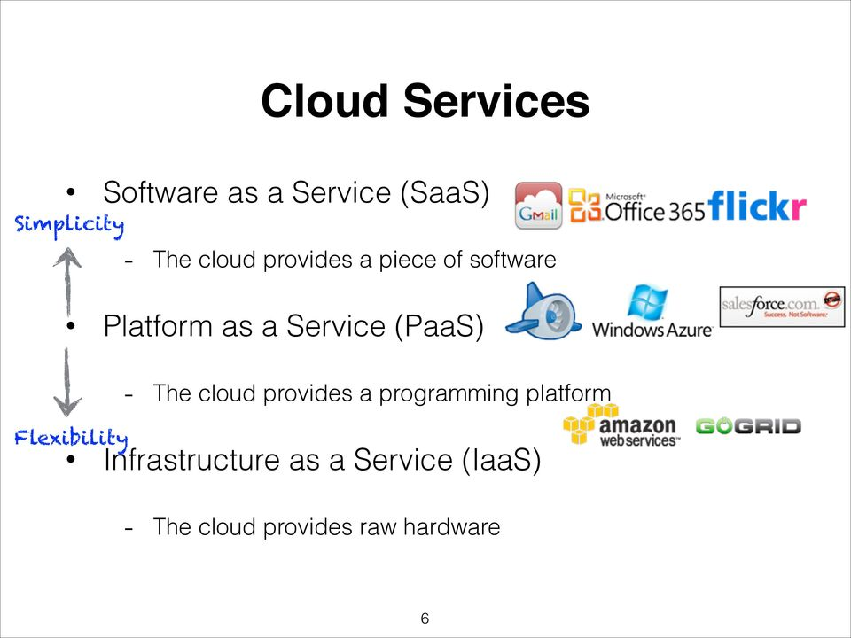 (PaaS) Flexibility - The cloud provides a programming platform