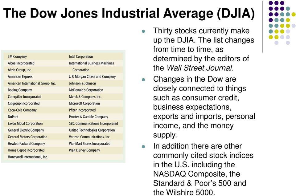 Changes in the Dow are closely connected to things such as consumer credit, business expectations, exports and imports,