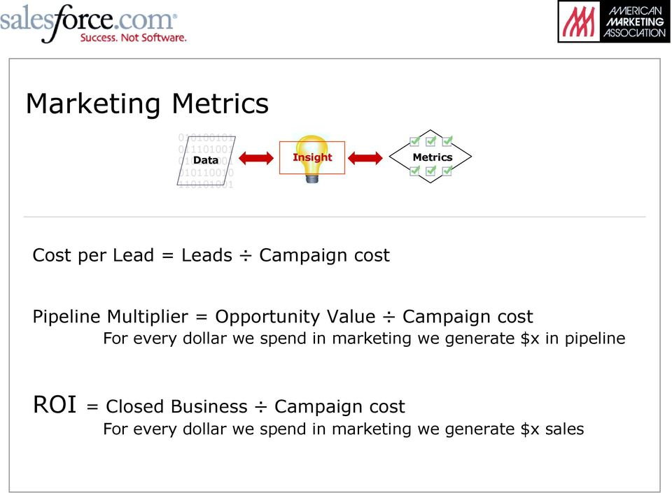 Campaign cost For every dollar we spend in marketing we generate $x in pipeline ROI