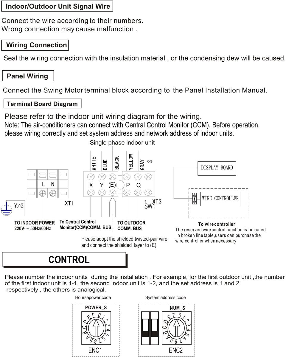 Installation Manual E N G L I S H Ii Ydfc 0907 Digital Scroll Blue Wire Ac Unit Wiring Diagram Panel Connect The Swing Motor Terminal Block According To