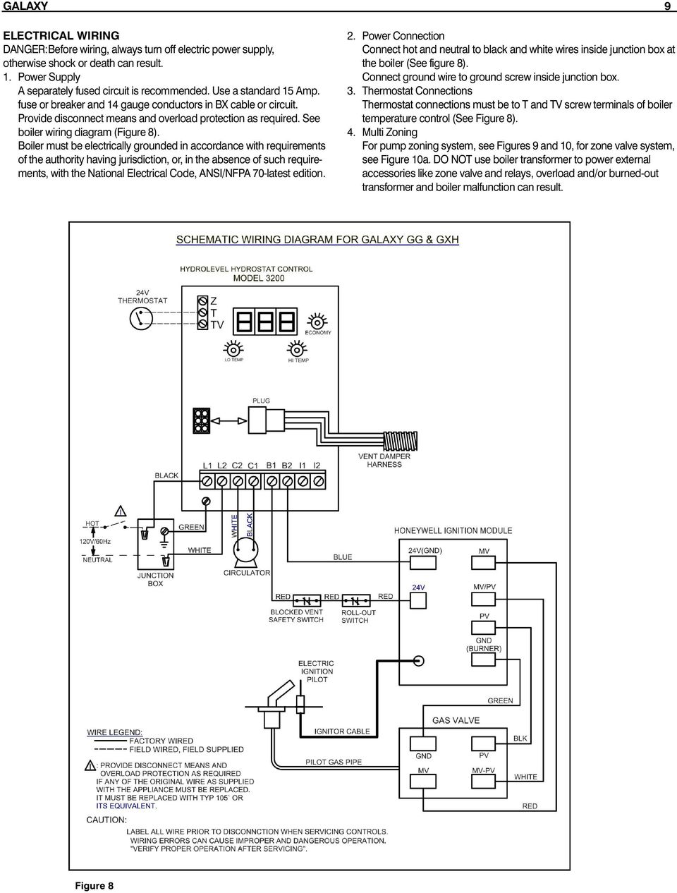 Galaxy Installation And Operating Instructions Gas Fired Cast Iron Crown Boiler Wiring Diagram Must Be Electrically Grounded In Accordance With Requirements Of The Authority Having Jurisdiction Or
