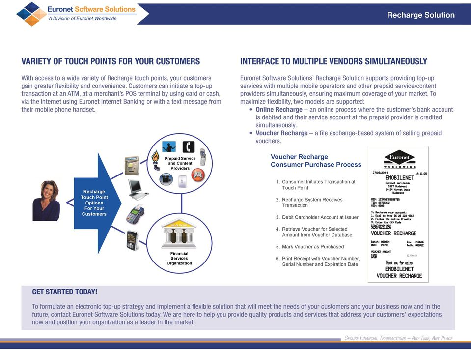 Euronet Software Solutions Recharge Solution - PDF