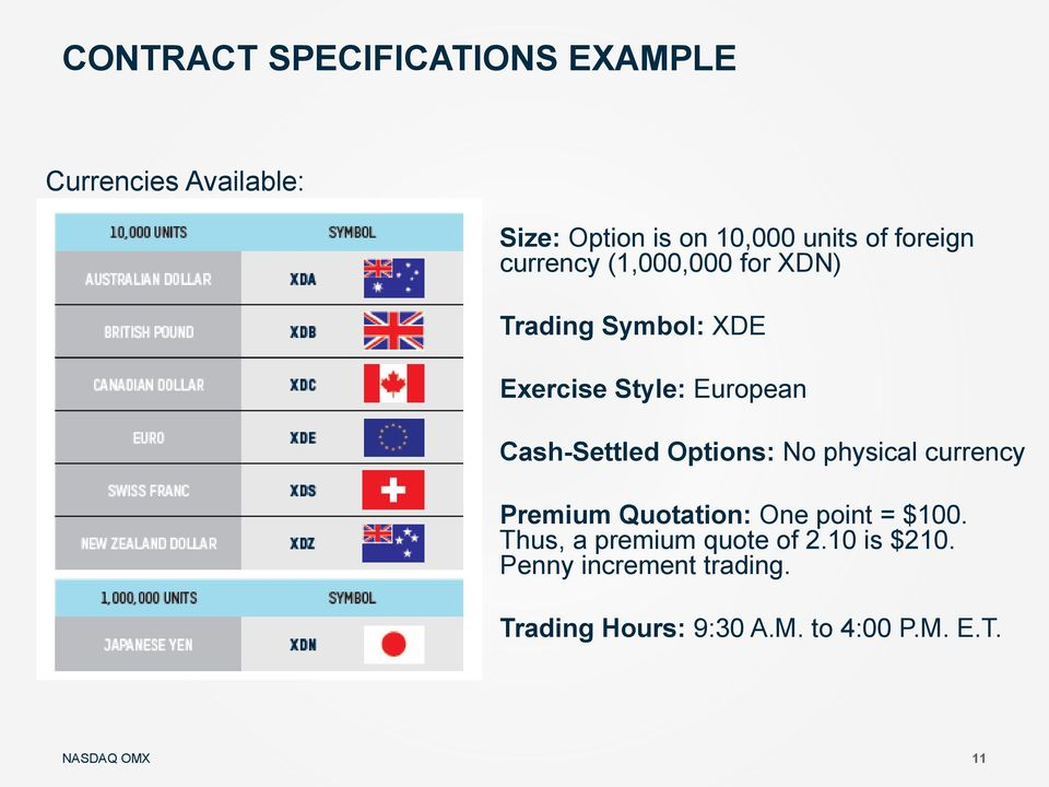 Cash-Settled Options: No physical currency Premium Quotation: One point = $100.