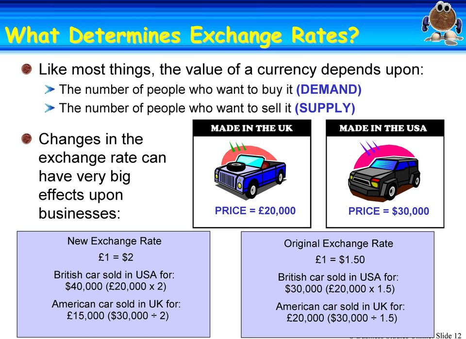 (SUPPLY) Changes in the exchange rate can have very big effects upon businesses: New Exchange Rate 1 = $2 British car sold in USA for: $40,000 ( 20,000 x