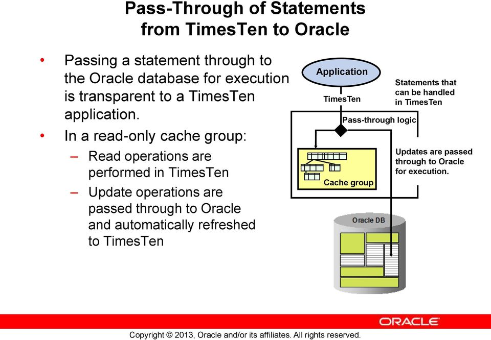 In a read-only cache group: Read operations are performed in TimesTen Update operations are passed through to