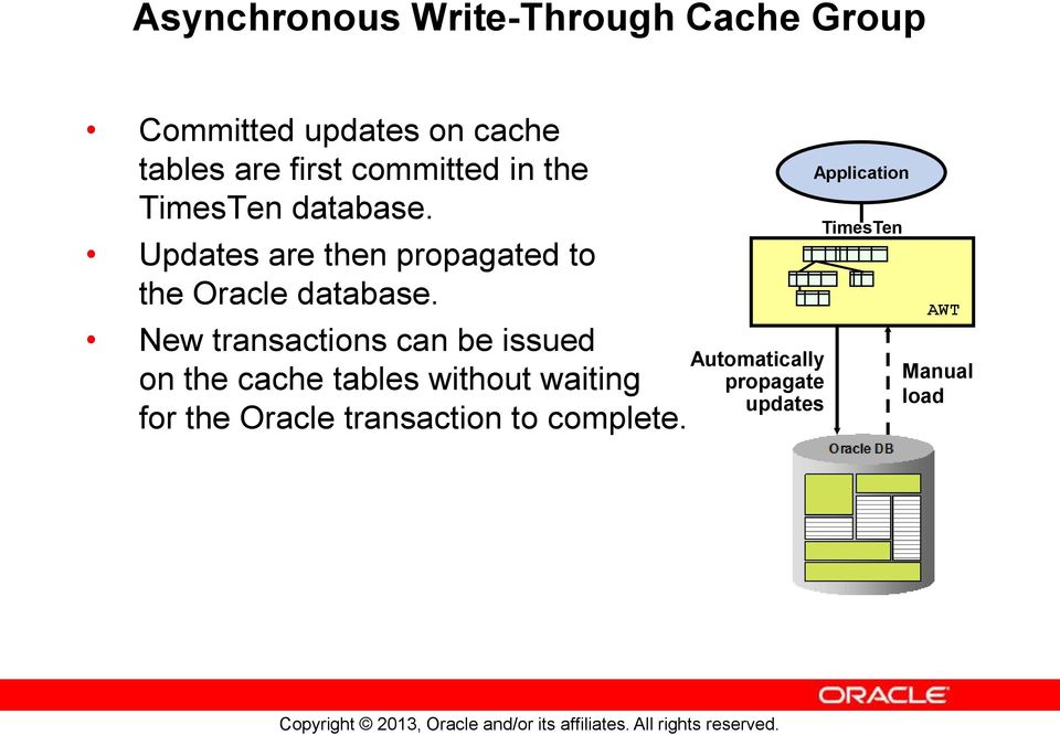 New transactions can be issued on the cache tables without waiting for the Oracle