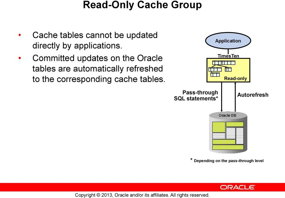 Committed updates on the Oracle tables are automatically refreshed to