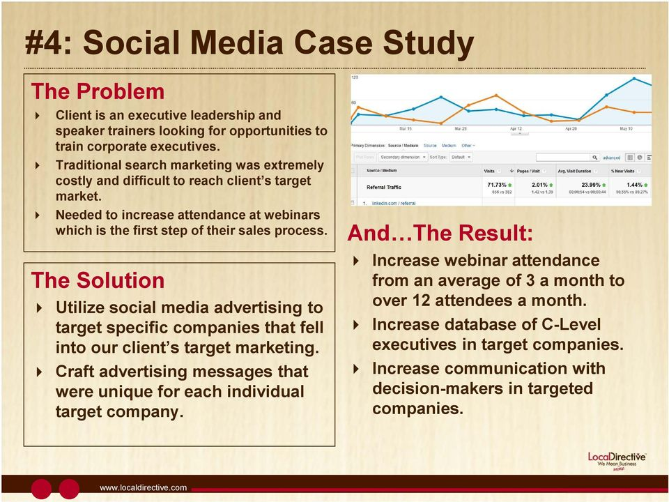 The Solution Utilize social media advertising to target specific companies that fell into our client s target marketing.