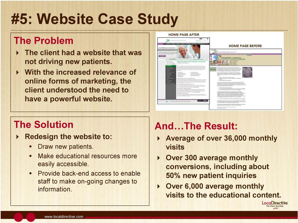 The Solution Redesign the website to: Draw new patients. Make educational resources more easily accessible.