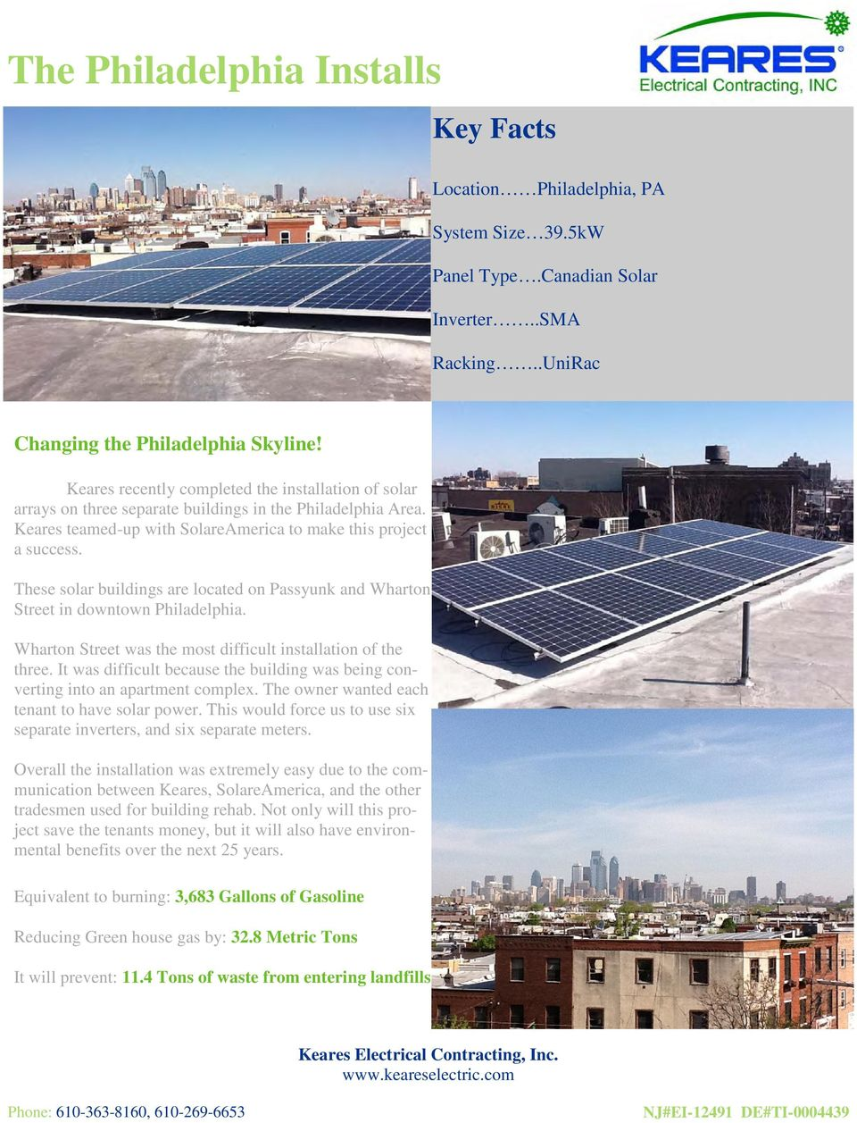 These solar buildings are located on Passyunk and Wharton Street in downtown Philadelphia. Wharton Street was the most difficult installation of the three.
