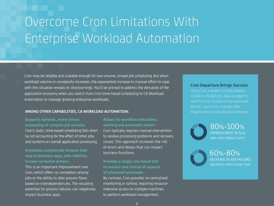 You ll be primed to address the demands of the application economy when you switch from Cron time-based scheduling to CA Workload Automation to manage growing enterprise workloads.