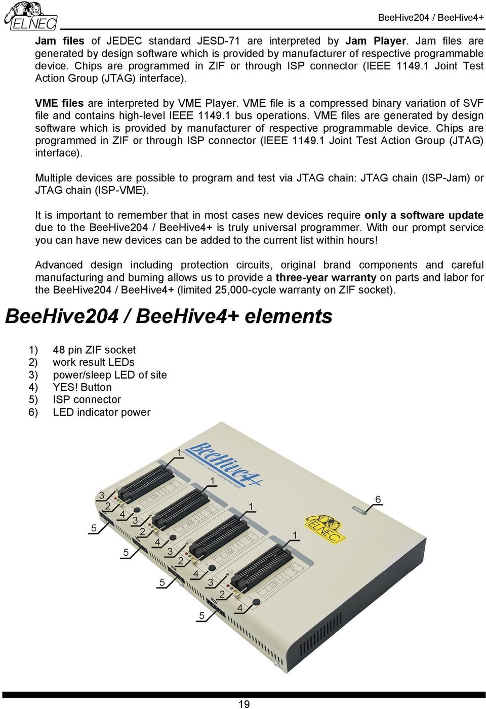 Beehive204 Very Fast Universal 4x 48 Pindrive Concurrent Isp Pc Software For Programming This At89s51 52 Microcontroller Can Be 1 Joint Test Action Group Jtag Interface Vme Files Are Interpreted By