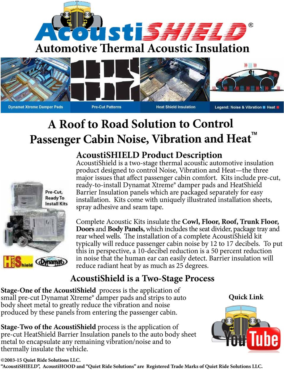 Automotive Thermal Acoustic Insulation Roof to Road