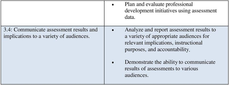 Analyze and report assessment results to a variety of appropriate audiences for relevant